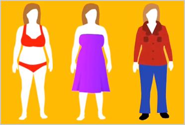 Тип фигуры песочные часы. Как подобрать одежду, джинсы и купальник?