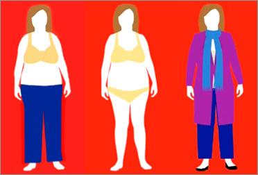 Тип фигуры яблоко. Как подобрать одежду, джинсы и купальник?